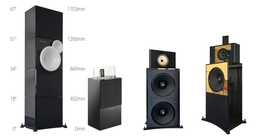 wvl berlin chicago london son dimensions, wolf von langa speaker size, dipol air motion transformer open baffle HiFi-Advice
